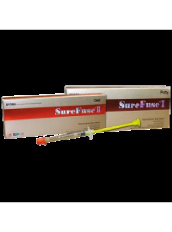 SureFuse